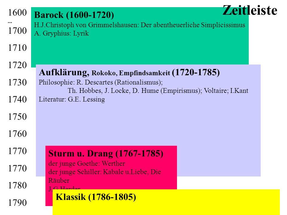 Barock (1600-1720) H.J.Christoph von Grimmelshausen: Der abentheuerliche Simplicissimus A. Gryphius: Lyrik 1600... 1700 1710 1720 1730 1740 1750 1760