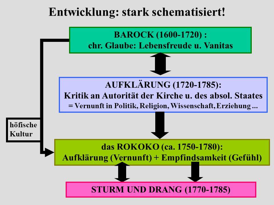 Entwicklung: stark schematisiert! BAROCK (1600-1720) : chr. Glaube: Lebensfreude u. Vanitas AUFKLÄRUNG (1720-1785): Kritik an Autorität der Kirche u.
