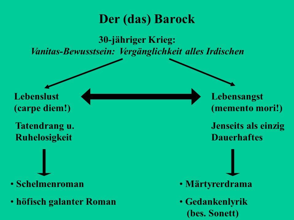 Der (das) Barock 30-jähriger Krieg: Vanitas-Bewusstsein: Vergänglichkeit alles Irdischen Lebenslust (carpe diem!) Lebensangst (memento mori!) Tatendra