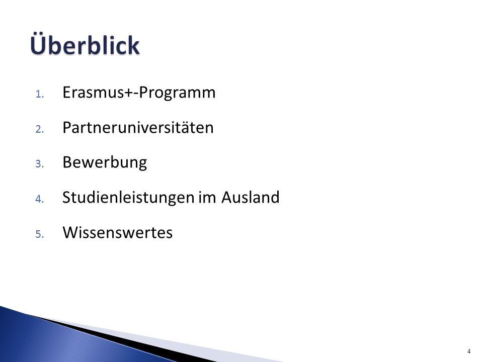 1. Erasmus+-Programm 2. Partneruniversitäten 3. Bewerbung 4.