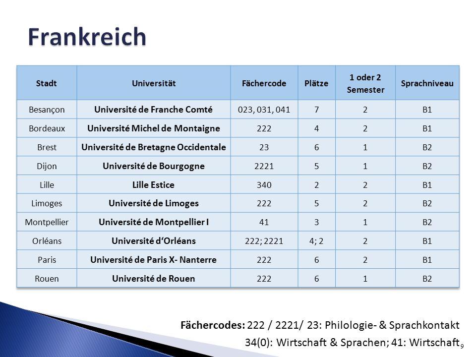9 Fächercodes: 222 / 2221/ 23: Philologie- & Sprachkontakt 34(0): Wirtschaft & Sprachen; 41: Wirtschaft