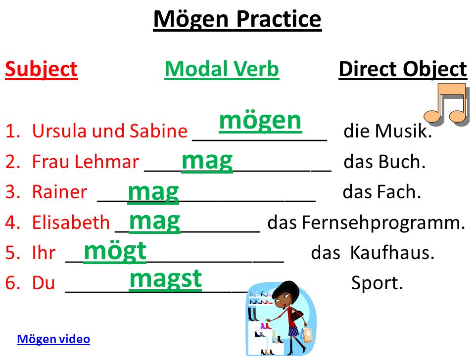 Mögen Practice Subject Modal Verb Direct Object 1.Ursula und Sabine _____________ die Musik.