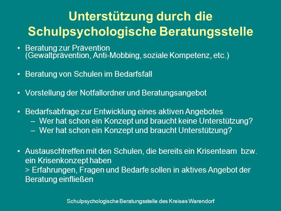 Schulpsychologische Beratungsstelle des Kreises Warendorf Beratung zur Prävention (Gewaltprävention, Anti-Mobbing, soziale Kompetenz, etc.) Beratung v