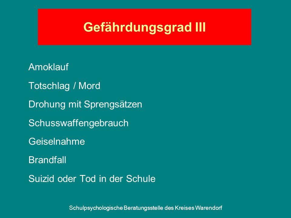 Schulpsychologische Beratungsstelle des Kreises Warendorf Gefährdungsgrad III Amoklauf Totschlag / Mord Drohung mit Sprengsätzen Schusswaffengebrauch