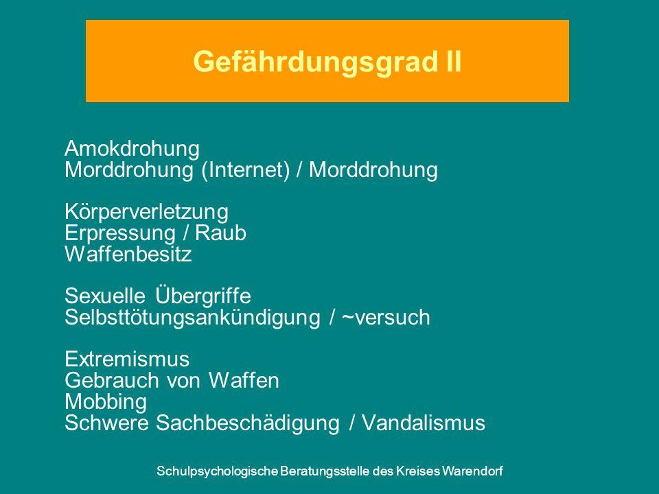 Schulpsychologische Beratungsstelle des Kreises Warendorf Gefährdungsgrad II Amokdrohung Morddrohung (Internet) / Morddrohung Körperverletzung Erpress