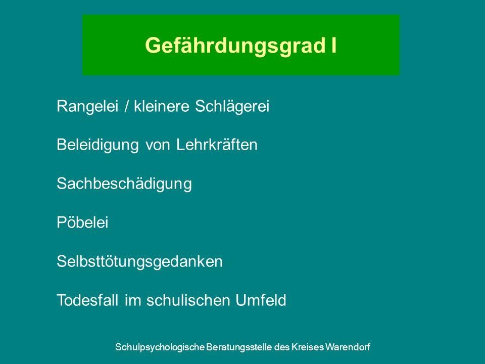 Schulpsychologische Beratungsstelle des Kreises Warendorf Rangelei / kleinere Schlägerei Beleidigung von Lehrkräften Sachbeschädigung Pöbelei Selbsttö