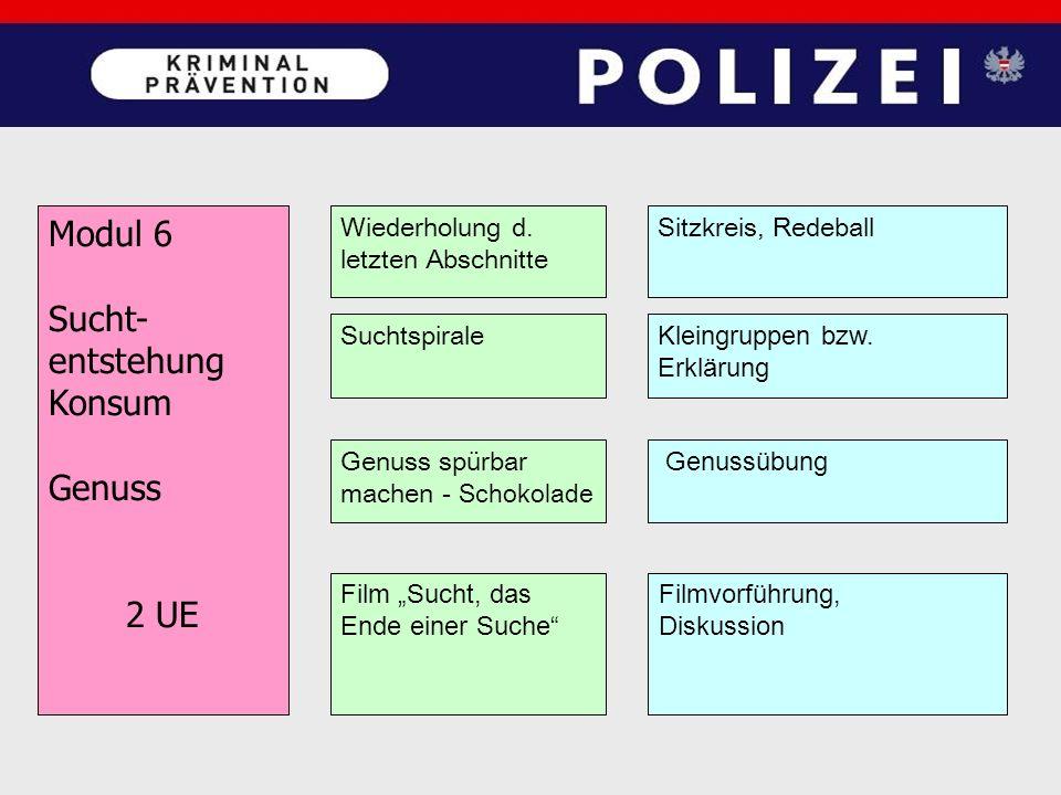 Modul 7 Jugendschutz Sex.