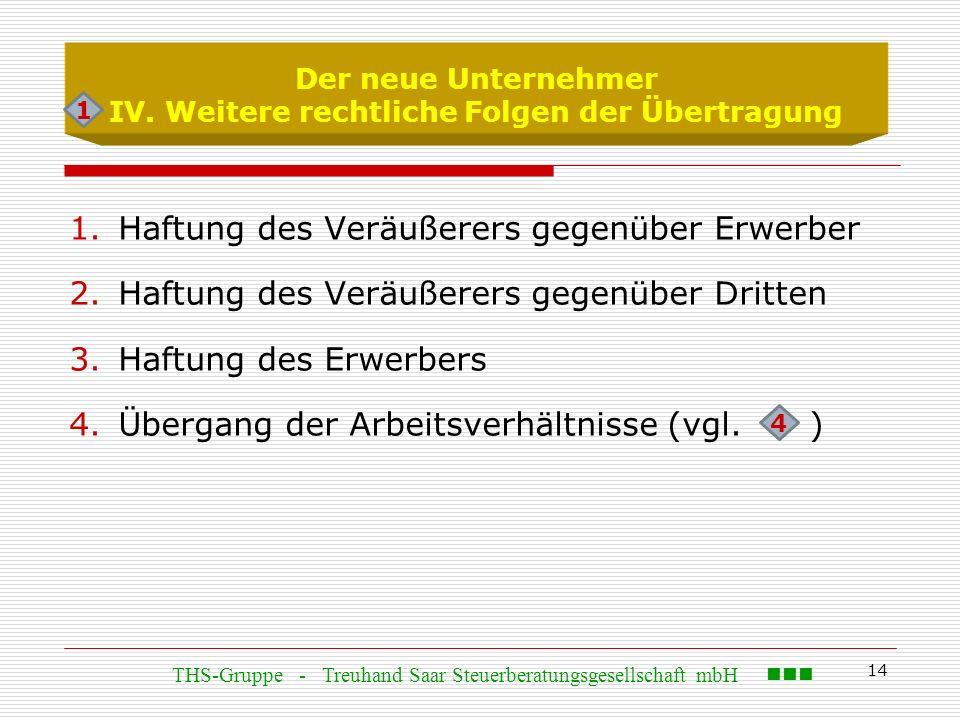 14 Der neue Unternehmer IV.