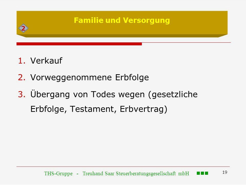 19 Familie und Versorgung 1.Verkauf 2.Vorweggenommene Erbfolge 3.Übergang von Todes wegen (gesetzliche Erbfolge, Testament, Erbvertrag) 2 THS-Gruppe -