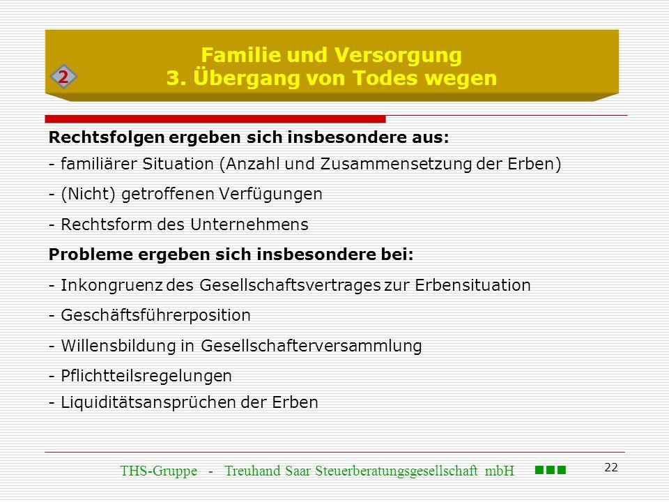 22 Familie und Versorgung 3. Übergang von Todes wegen Rechtsfolgen ergeben sich insbesondere aus: - familiärer Situation (Anzahl und Zusammensetzung d