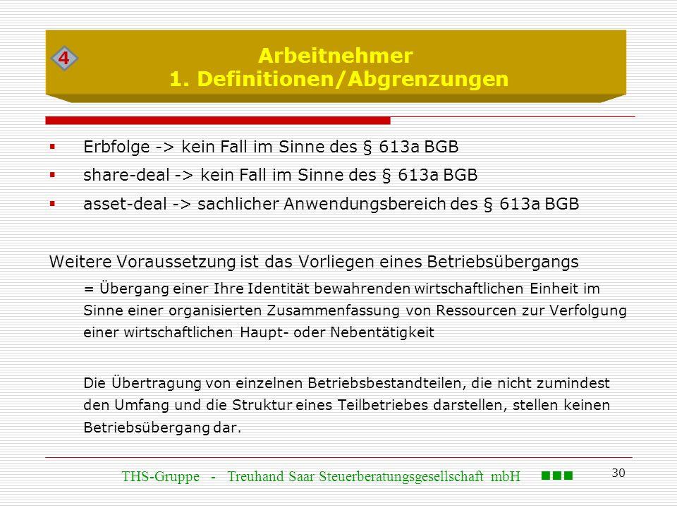30 Arbeitnehmer 1. Definitionen/Abgrenzungen  Erbfolge -> kein Fall im Sinne des § 613a BGB  share-deal -> kein Fall im Sinne des § 613a BGB  asset