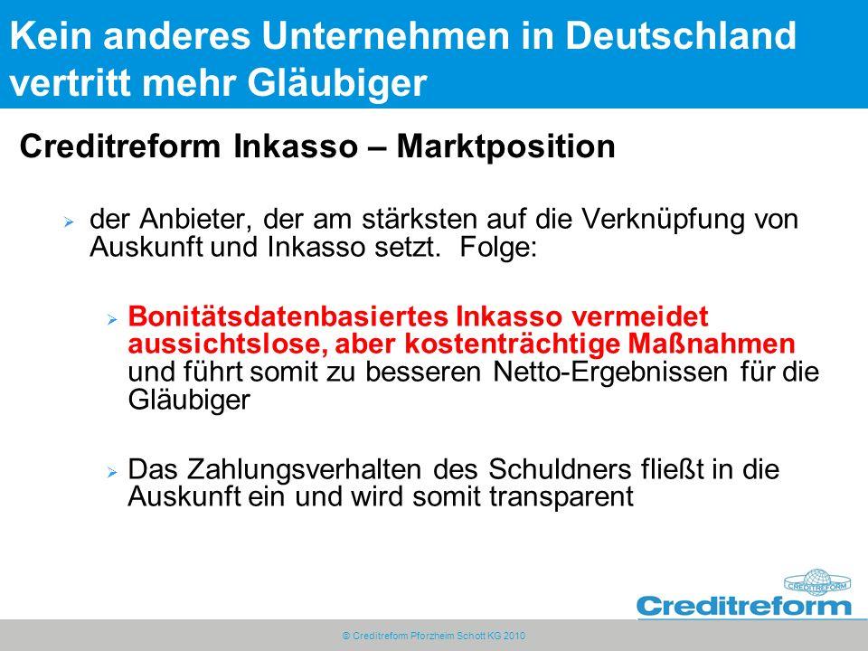 © Creditreform Pforzheim Schott KG 2010 Kein anderes Unternehmen in Deutschland vertritt mehr Gläubiger  der Anbieter, der am stärksten auf die Verknüpfung von Auskunft und Inkasso setzt.