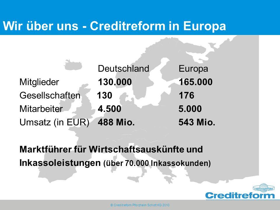© Creditreform Pforzheim Schott KG 2010 Deutschland Europa Mitglieder130.000 165.000 Gesellschaften 130 176 Mitarbeiter 4.500 5.000 Umsatz (in EUR)488 Mio.