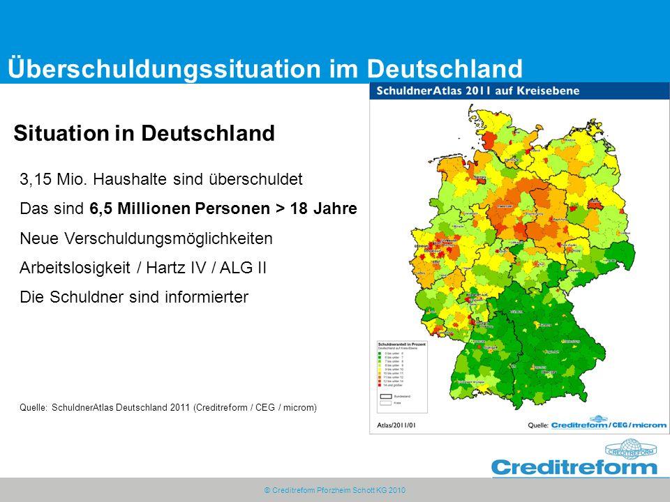 © Creditreform Pforzheim Schott KG 2010 Überschuldungssituation im Nordschwarzwald Region Nordschwarzwald: - Überschuldungsquote von 12,2 % in Pforzheim -Teilweise über 20% (!) Überschuldungsquote in einzelnen PLZ Gebieten von Pforzheim - Pforzheim hat 7,7 % Arbeitslosenquote -  der höchste Wert aller Stadt- - und Landkreise in - Baden - Württemberg Quelle: SchuldnerAtlas (Creditreform / CEG / microm)
