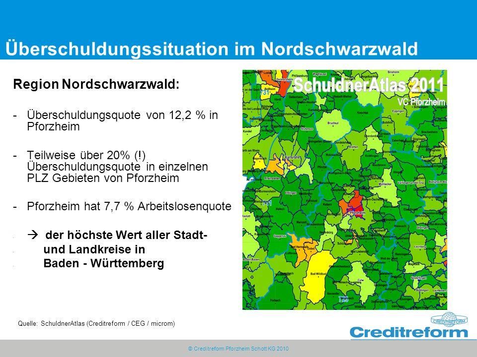 """© Creditreform Pforzheim Schott KG 2010 """"Den Kunden blind zu vertrauen, kann ins Auge gehen Vertrauen ist gut."""