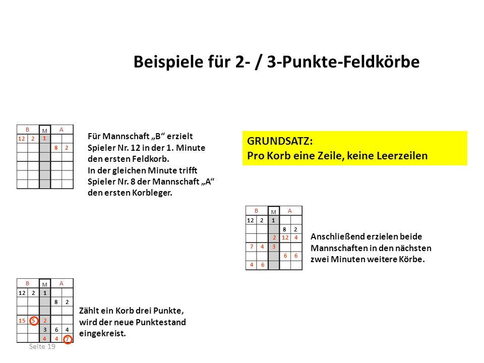 "B A Für Mannschaft ""B erzielt Spieler Nr. 12 in der 1."