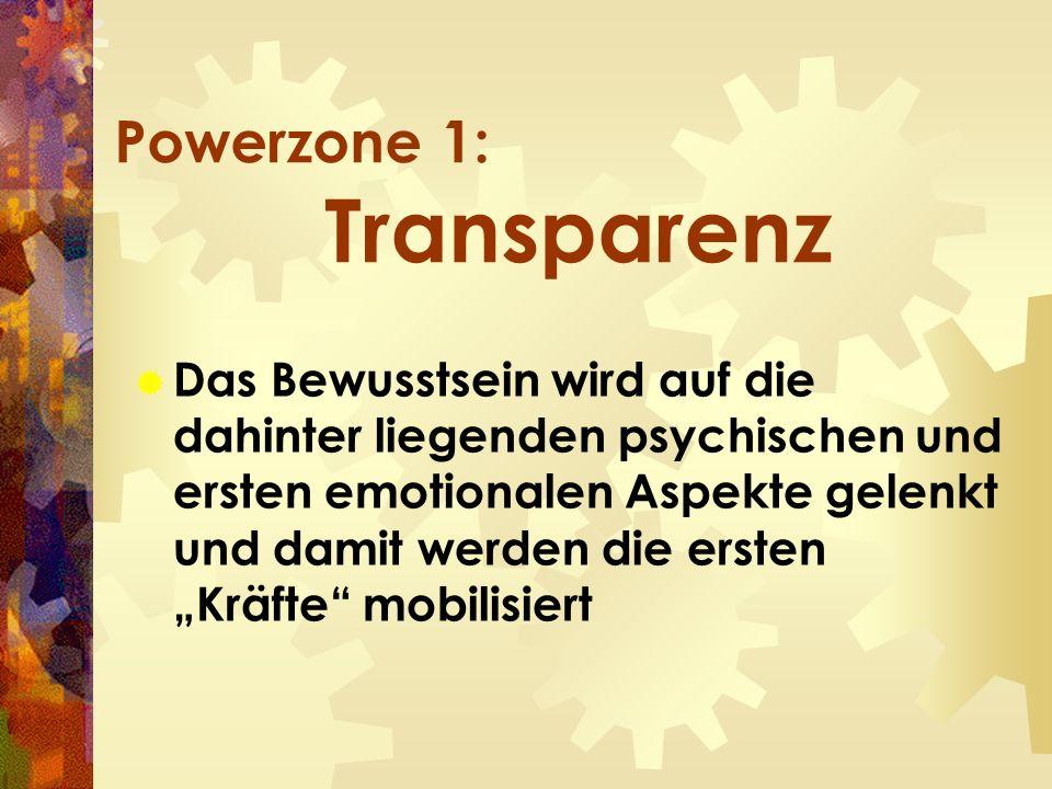 """Powerzone 1: Transparenz  Das Bewusstsein wird auf die dahinter liegenden psychischen und ersten emotionalen Aspekte gelenkt und damit werden die ersten """"Kräfte mobilisiert"""