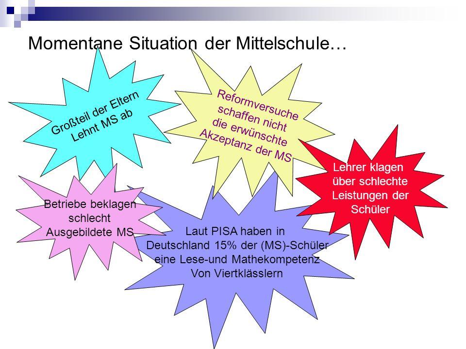 Laut PISA haben in Deutschland 15% der (MS)-Schüler eine Lese-und Mathekompetenz Von Viertklässlern Momentane Situation der Mittelschule… Großteil der Eltern Lehnt MS ab Reformversuche schaffen nicht die erwünschte Akzeptanz der MS Lehrer klagen über schlechte Leistungen der Schüler Betriebe beklagen schlecht Ausgebildete MS