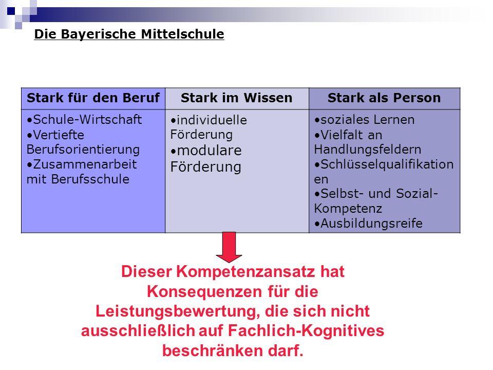 Die Bayerische Mittelschule Stark für den BerufStark im WissenStark als Person Schule-Wirtschaft Vertiefte Berufsorientierung Zusammenarbeit mit Beruf