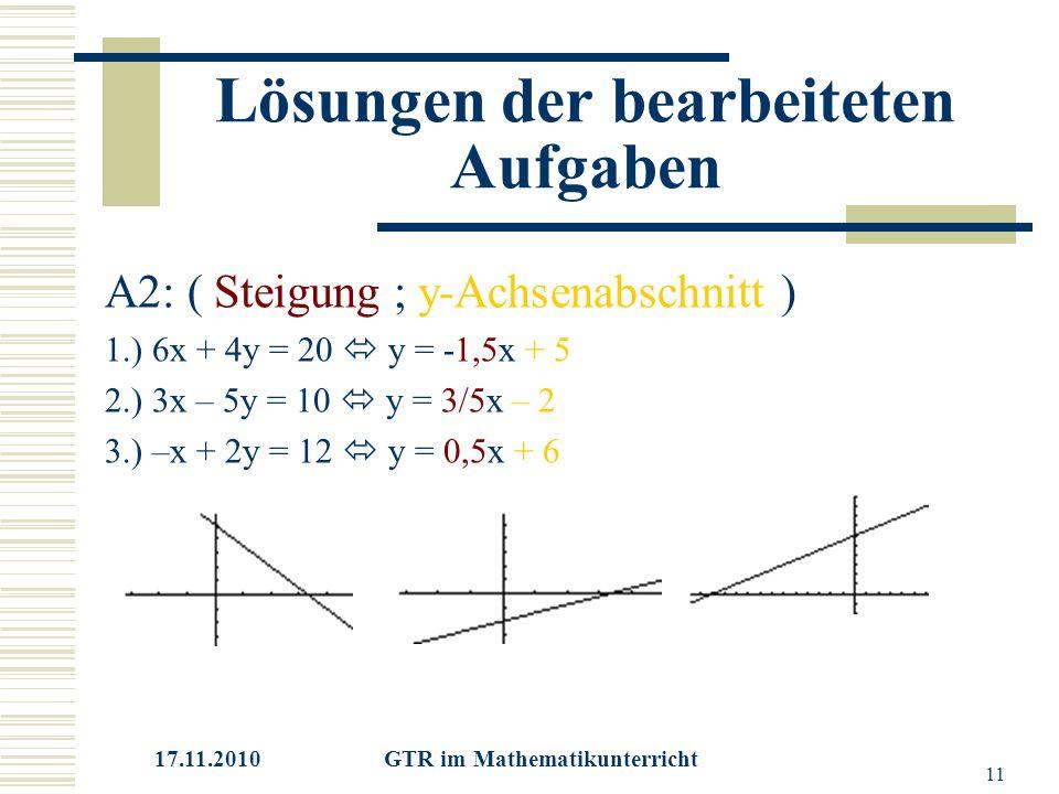17.11.2010 GTR im Mathematikunterricht 11 Lösungen der bearbeiteten Aufgaben A2: ( Steigung ; y-Achsenabschnitt ) 1.) 6x + 4y = 20  y = -1,5x + 5 2.) 3x – 5y = 10  y = 3/5x – 2 3.) –x + 2y = 12  y = 0,5x + 6