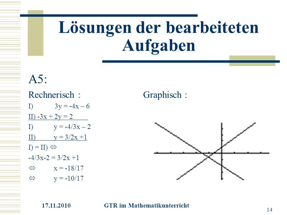 17.11.2010 GTR im Mathematikunterricht 14 Lösungen der bearbeiteten Aufgaben A5: Rechnerisch : Graphisch : I) 3y = -4x – 6 II) -3x + 2y = 2 _____ I) y = -4/3x – 2 II)y = 3/2x +1 I) = II)  -4/3x-2 = 3/2x +1  x = -18/17  y = -10/17