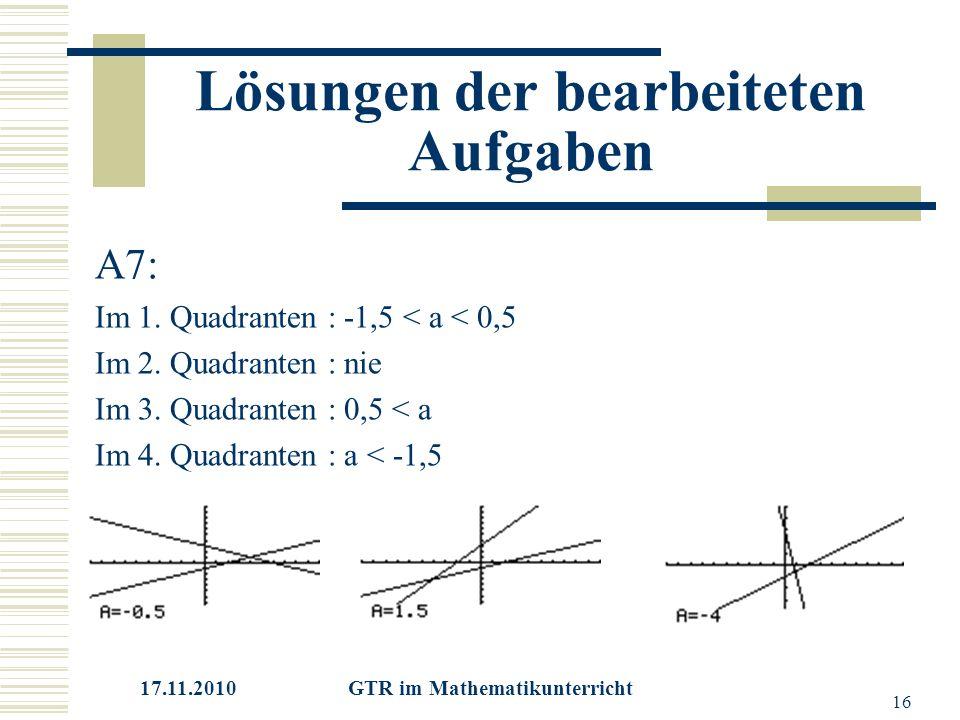 17.11.2010 GTR im Mathematikunterricht 16 Lösungen der bearbeiteten Aufgaben A7: Im 1.