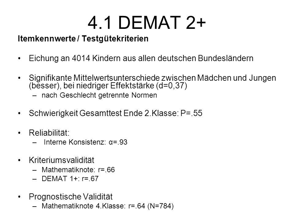 4.1 DEMAT 2+ Itemkennwerte / Testgütekriterien Eichung an 4014 Kindern aus allen deutschen Bundesländern Signifikante Mittelwertsunterschiede zwischen Mädchen und Jungen (besser), bei niedriger Effektstärke (d=0,37) –nach Geschlecht getrennte Normen Schwierigkeit Gesamttest Ende 2.Klasse: P=.55 Reliabilität: – Interne Konsistenz: α=.93 Kriteriumsvalidität –Mathematiknote: r=.66 –DEMAT 1+: r=.67 Prognostische Validität –Mathematiknote 4.Klasse: r=.64 (N=784)