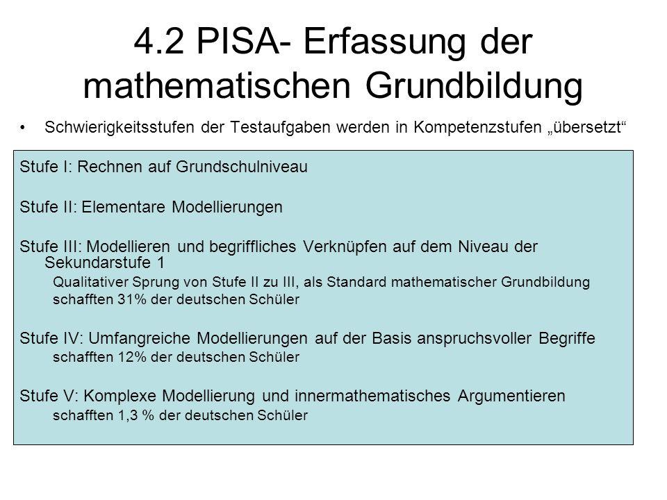 """4.2 PISA- Erfassung der mathematischen Grundbildung Schwierigkeitsstufen der Testaufgaben werden in Kompetenzstufen """"übersetzt Stufe I: Rechnen auf Grundschulniveau Stufe II: Elementare Modellierungen Stufe III: Modellieren und begriffliches Verknüpfen auf dem Niveau der Sekundarstufe 1 Qualitativer Sprung von Stufe II zu III, als Standard mathematischer Grundbildung schafften 31% der deutschen Schüler Stufe IV: Umfangreiche Modellierungen auf der Basis anspruchsvoller Begriffe schafften 12% der deutschen Schüler Stufe V: Komplexe Modellierung und innermathematisches Argumentieren schafften 1,3 % der deutschen Schüler"""