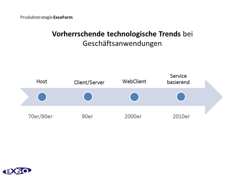 Produktstrategie ExsoForm Host Client/Server WebClient Service basierend 70er/80er 90er2000er2010er Vorherrschende technologische Trends bei Geschäftsanwendungen