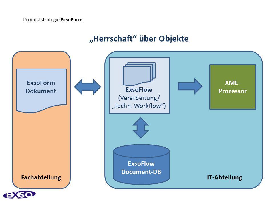 """IT-AbteilungFachabteilung ExsoFlow (Verarbeitung/ """"Techn."""