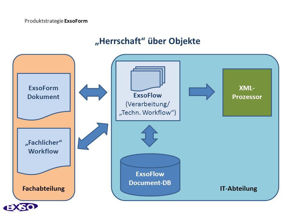 """IT-AbteilungFachabteilung ExsoFlow (Verarbeitung/ """"Techn. Workflow"""") Produktstrategie ExsoForm """"Herrschaft"""" über Objekte ExsoForm Dokument XML- Prozes"""