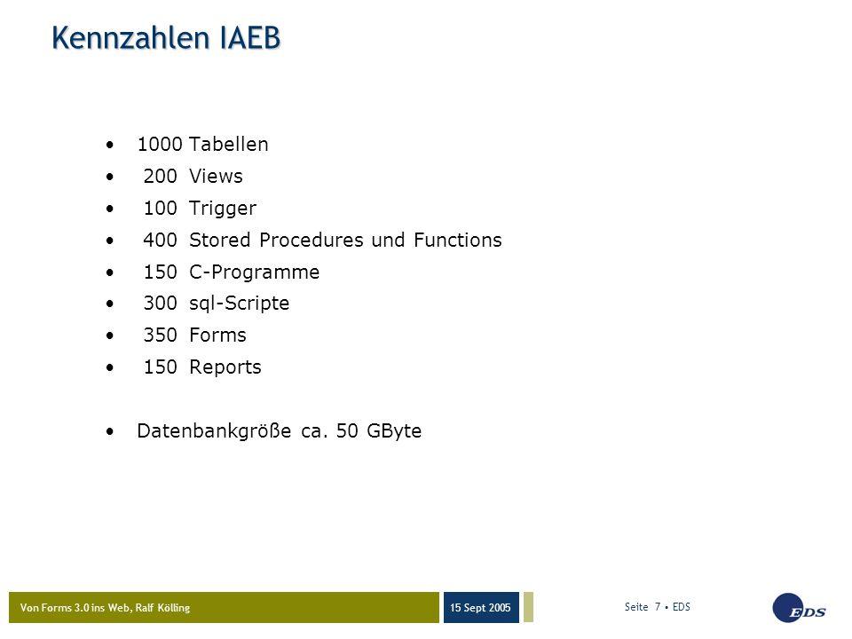Von Forms 3.0 ins Web, Ralf Kölling 15 Sept 2005 Seite 7 EDS Kennzahlen IAEB 1000Tabellen 200Views 100Trigger 400Stored Procedures und Functions 150C-Programme 300sql-Scripte 350Forms 150Reports Datenbankgröße ca.