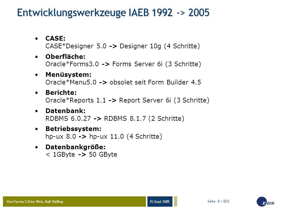 Von Forms 3.0 ins Web, Ralf Kölling 15 Sept 2005 Seite 8 EDS Entwicklungswerkzeuge IAEB 1992 -> 2005 CASE: CASE*Designer 5.0 -> Designer 10g (4 Schritte) Oberfläche: Oracle*Forms3.0 -> Forms Server 6i (3 Schritte) Menüsystem: Oracle*Menu5.0 -> obsolet seit Form Builder 4.5 Berichte: Oracle*Reports 1.1 -> Report Server 6i (3 Schritte) Datenbank: RDBMS 6.0.27 -> RDBMS 8.1.7 (2 Schritte) Betriebssystem: hp-ux 8.0 -> hp-ux 11.0 (4 Schritte) Datenbankgröße: 50 GByte