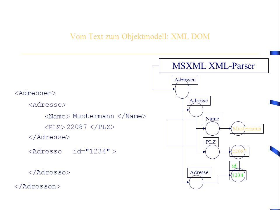 Vom Text zum Objektmodell: XML DOM Mustermann 22087 id= 1234 MSXML XML-Parser Adressen Adresse Name PLZ Mustermann 22087 id 1234