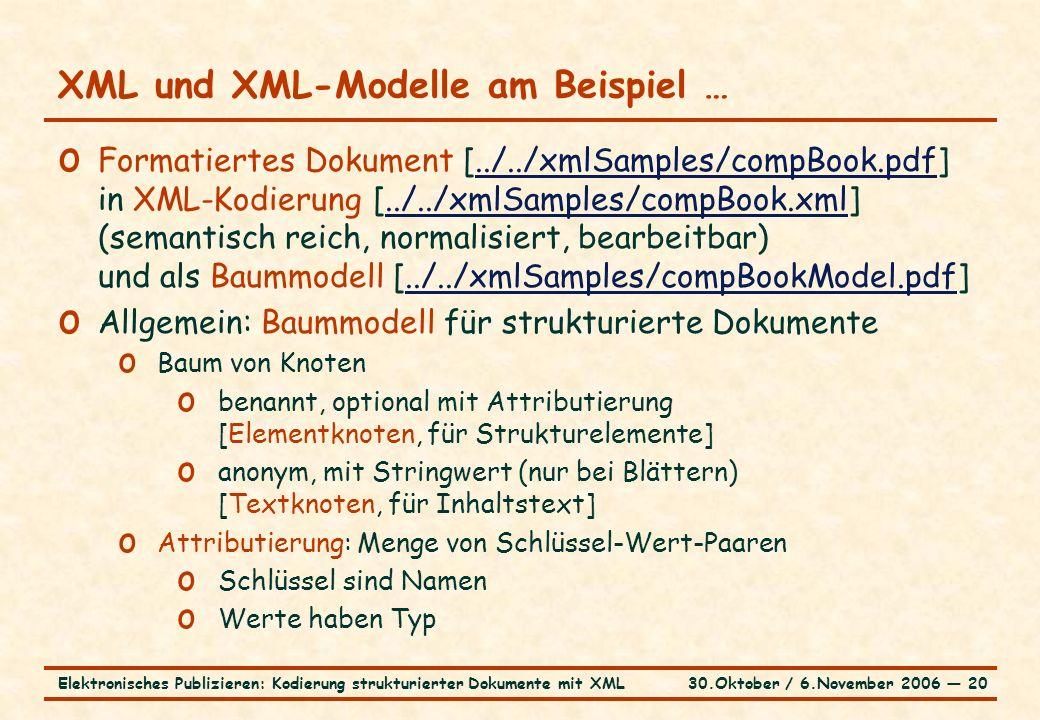 30.Oktober / 6.November 2006 ― 20Elektronisches Publizieren: Kodierung strukturierter Dokumente mit XML XML und XML-Modelle am Beispiel … o Formatiertes Dokument [../../xmlSamples/compBook.pdf] in XML-Kodierung [../../xmlSamples/compBook.xml] (semantisch reich, normalisiert, bearbeitbar) und als Baummodell [../../xmlSamples/compBookModel.pdf]../../xmlSamples/compBook.pdf../../xmlSamples/compBook.xml../../xmlSamples/compBookModel.pdf o Allgemein: Baummodell für strukturierte Dokumente o Baum von Knoten o benannt, optional mit Attributierung [Elementknoten, für Strukturelemente] o anonym, mit Stringwert (nur bei Blättern) [Textknoten, für Inhaltstext] o Attributierung: Menge von Schlüssel-Wert-Paaren o Schlüssel sind Namen o Werte haben Typ