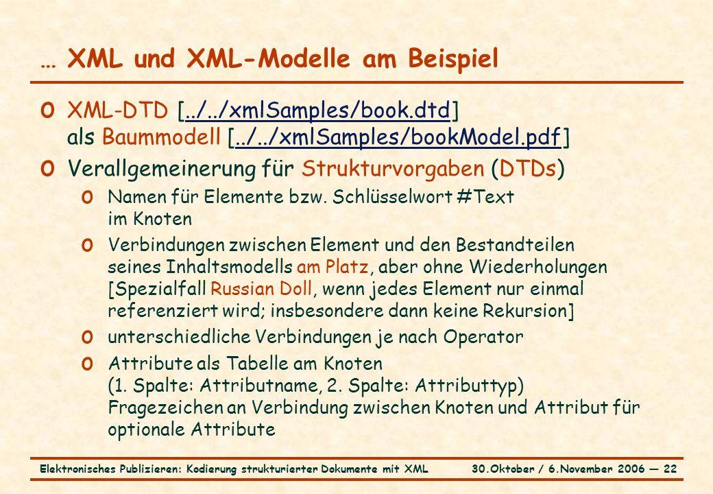 30.Oktober / 6.November 2006 ― 22Elektronisches Publizieren: Kodierung strukturierter Dokumente mit XML … XML und XML-Modelle am Beispiel o XML-DTD [../../xmlSamples/book.dtd] als Baummodell [../../xmlSamples/bookModel.pdf]../../xmlSamples/book.dtd../../xmlSamples/bookModel.pdf o Verallgemeinerung für Strukturvorgaben (DTDs) o Namen für Elemente bzw.