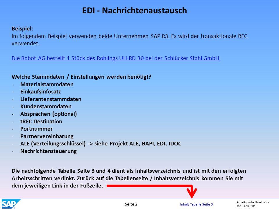 EDI - Nachrichtenaustausch Seite 2 Inhalt Tabelle Seite 3 Inhalt Tabelle Seite 3 Arbeitsprobe Uwe Hauck Jan.