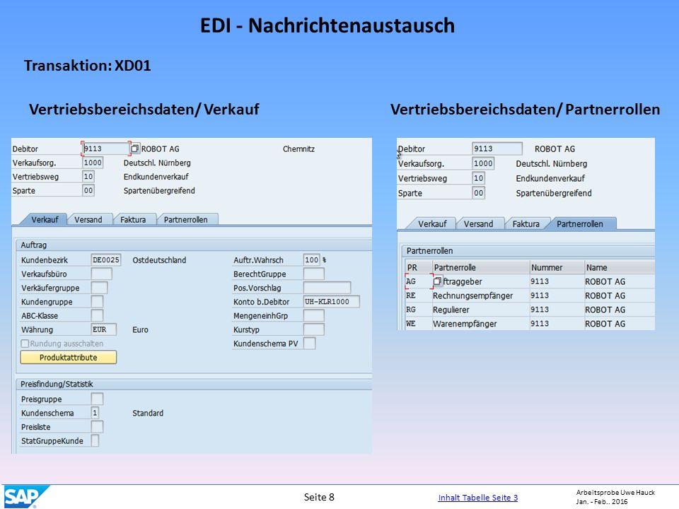 EDI - Nachrichtenaustausch Vertriebsbereichsdaten/ VerkaufVertriebsbereichsdaten/ Partnerrollen Arbeitsprobe Uwe Hauck Jan.