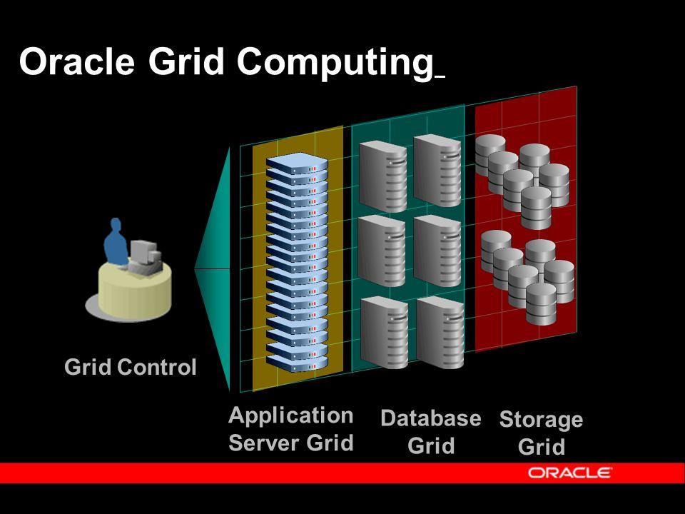 Oracle Grid Computing Grid Control Database Grid Storage Grid Application Server Grid