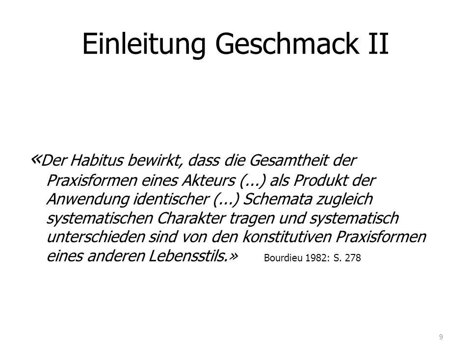 Einleitung Geschmack II « Der Habitus bewirkt, dass die Gesamtheit der Praxisformen eines Akteurs (...) als Produkt der Anwendung identischer (...) Schemata zugleich systematischen Charakter tragen und systematisch unterschieden sind von den konstitutiven Praxisformen eines anderen Lebensstils.» Bourdieu 1982: S.