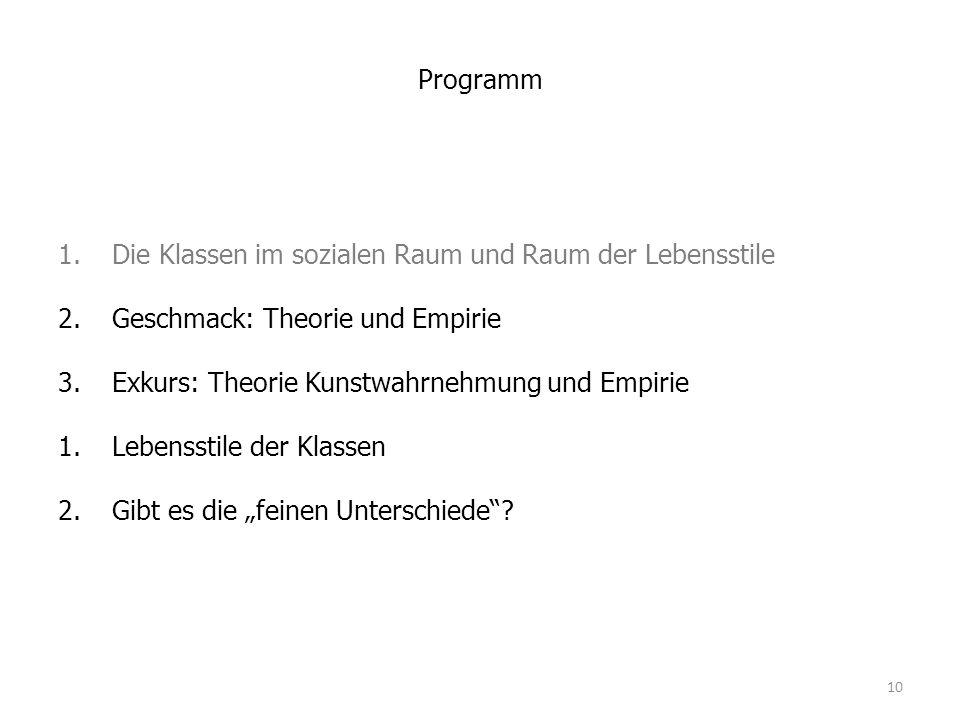 Programm 1.Die Klassen im sozialen Raum und Raum der Lebensstile 2.Geschmack: Theorie und Empirie 3.Exkurs: Theorie Kunstwahrnehmung und Empirie 1.Leb
