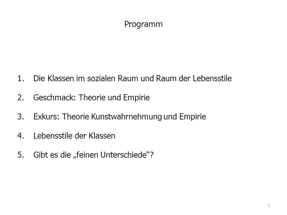 Programm 1.Die Klassen im sozialen Raum und Raum der Lebensstile 2.Geschmack: Theorie und Empirie 3.Exkurs: Theorie Kunstwahrnehmung und Empirie 4.Leb