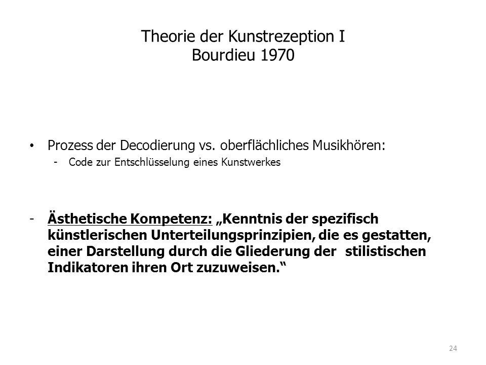 Theorie der Kunstrezeption I Bourdieu 1970 Prozess der Decodierung vs. oberflächliches Musikhören: -Code zur Entschlüsselung eines Kunstwerkes -Ästhet