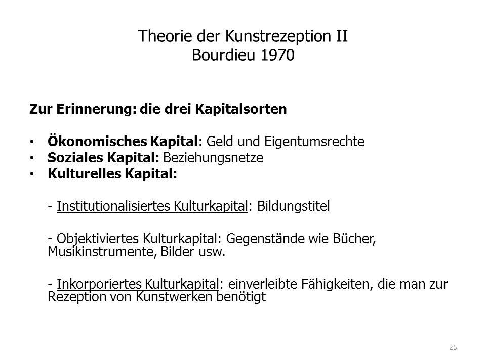 Theorie der Kunstrezeption II Bourdieu 1970 Zur Erinnerung: die drei Kapitalsorten Ökonomisches Kapital: Geld und Eigentumsrechte Soziales Kapital: Be