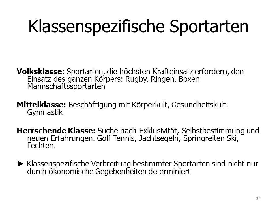 Klassenspezifische Sportarten Volksklasse: Sportarten, die höchsten Krafteinsatz erfordern, den Einsatz des ganzen Körpers: Rugby, Ringen, Boxen Manns
