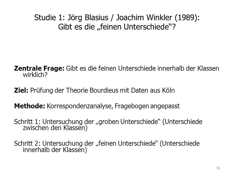 """Studie 1: Jörg Blasius / Joachim Winkler (1989): Gibt es die """"feinen Unterschiede""""? Zentrale Frage: Gibt es die feinen Unterschiede innerhalb der Klas"""