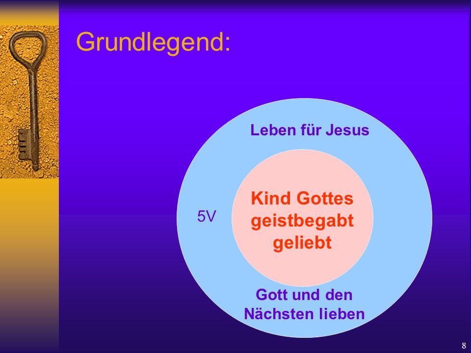 8 Kind Gottes geistbegabt geliebt Leben für Jesus Gott und den Nächsten lieben 5V Grundlegend: