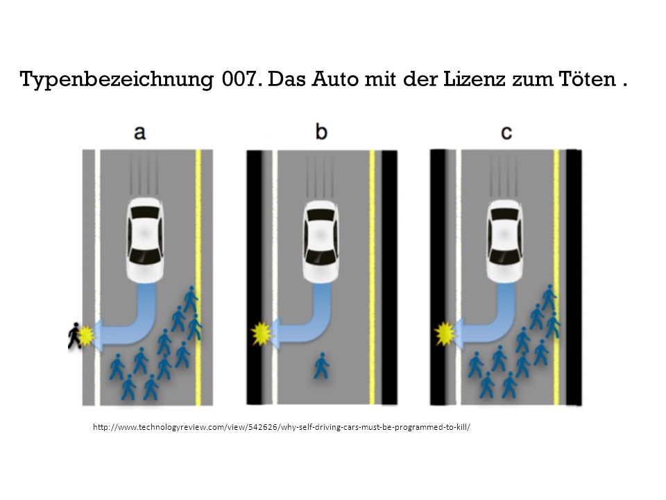 http://www.technologyreview.com/view/542626/why-self-driving-cars-must-be-programmed-to-kill/ Typenbezeichnung 007. Das Auto mit der Lizenz zum Töten.