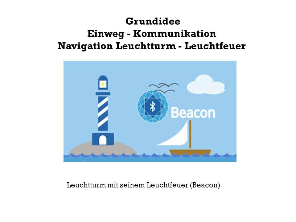 Grundidee Einweg - Kommunikation Navigation Leuchtturm - Leuchtfeuer Leuchtturm mit seinem Leuchtfeuer (Beacon)