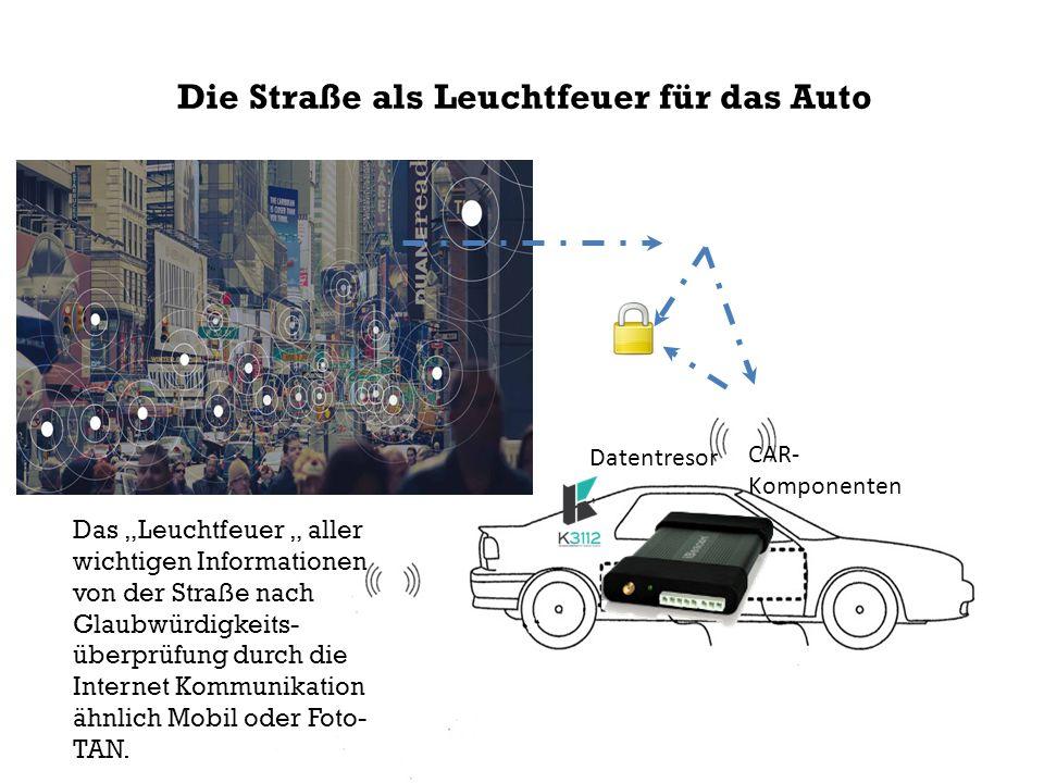 """Die Straße als Leuchtfeuer für das Auto Das """"Leuchtfeuer """" aller wichtigen Informationen von der Straße nach Glaubwürdigkeits- überprüfung durch die I"""